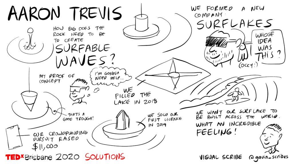 TEDxBrisbane Aaron Travis